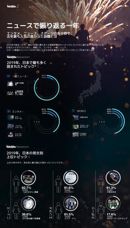 2019年、最も大きな話題となったニュースは、大坂なおみと「スター・ウォーズ」 (1)