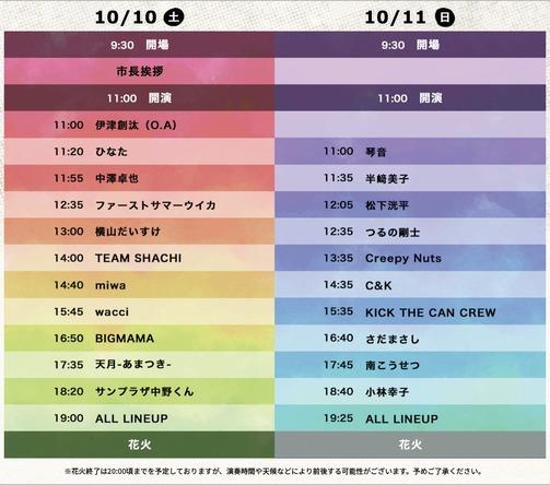 『長岡 米百俵フェス 〜花火と食と音楽と〜 2020』
