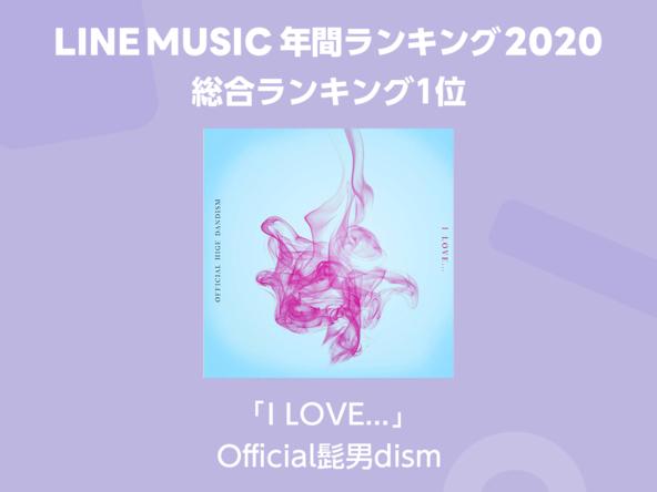 【音楽トレンド総まとめ】LINE MUSIC 年間ランキング2020を発表!総合ランキング1位はOfficial髭男dism「I LOVE...」、YOASOBI「夜に駆ける」が3部門で1位を獲得