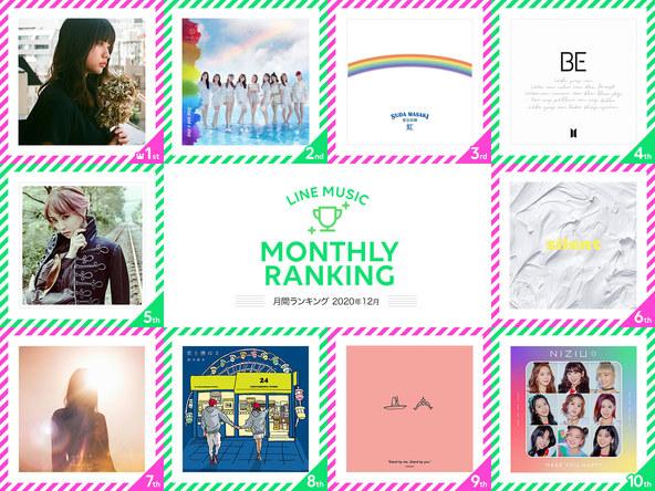 【2020年12月 LINE MUSIC 月間ランキング 】話題沸騰!2ヶ月連続優里「ドライフラワー」が月間ランキング1位!NiziU旋風!デビュー曲「Step and a step」が2位 (1)